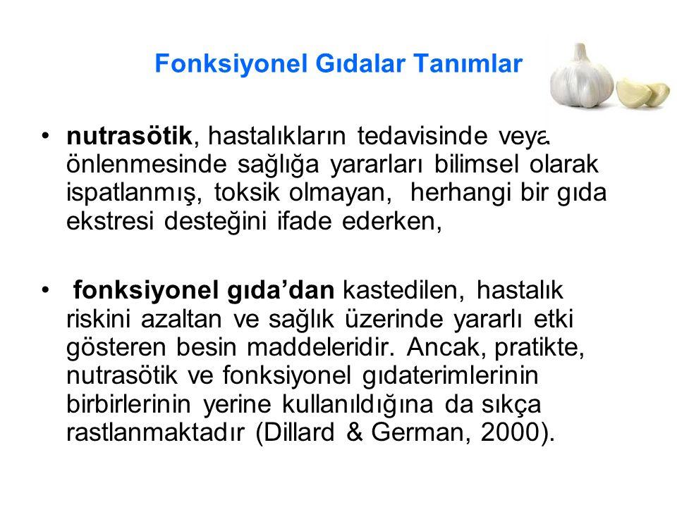 Kaynaklar http://www.ggd.org.tr/diger/2011_sayi_2.pdf Gıda güvenliği teknolojisi, baharatlar 1993 Yüksek lisans tezi, Dr.