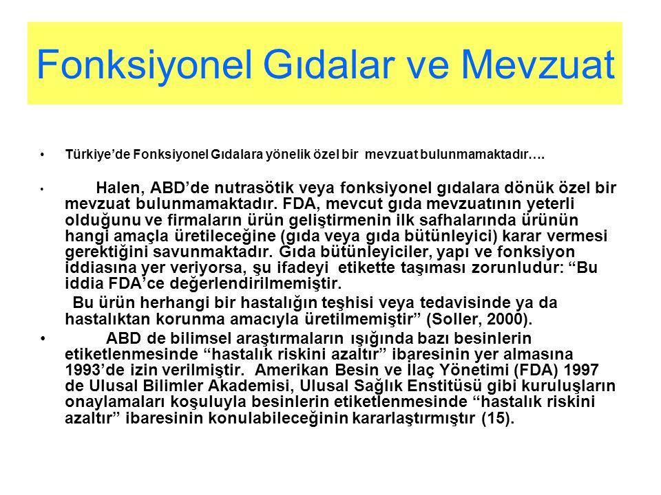 Fonksiyonel Gıdalar ve Mevzuat Türkiye'de Fonksiyonel Gıdalara yönelik özel bir mevzuat bulunmamaktadır…. Halen, ABD'de nutrasötik veya fonksiyonel gı