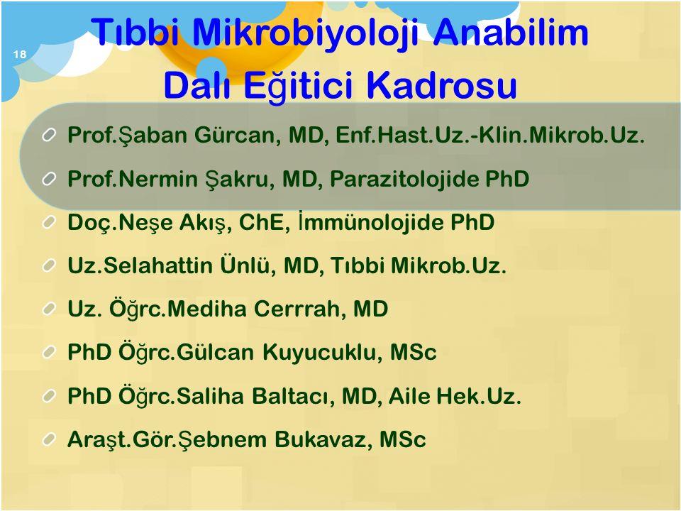 Tıbbi Mikrobiyoloji E ğ itimi Nasıl ve Nerede Verilir? -devam Derslere ve pratiklere devam zorunludur. Ö ğ rencinin haftalık ders programını takip etm