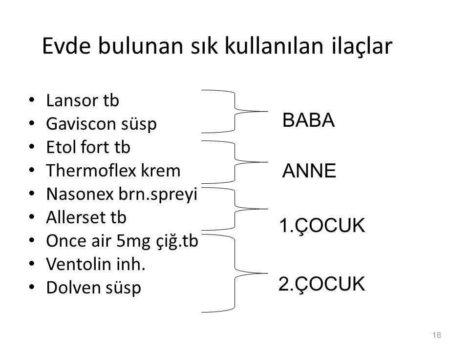 Evde bulunan sık kullanılan ilaçlar Lansor tb Gaviscon süsp Etol fort tb Thermoflex krem Nasonex brn.spreyi Allerset tb Once air 5mg çiğ.tb Ventolin inh.