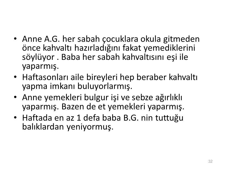 Anne A.G.