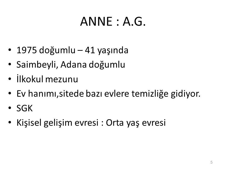 ANNE : A.G.