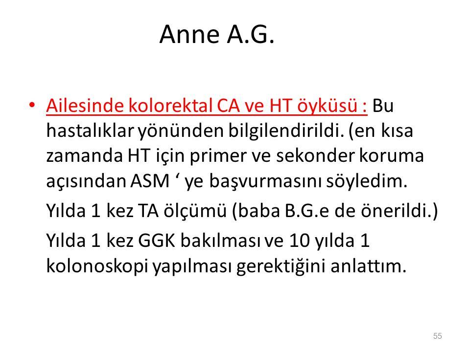 Anne A.G. Ailesinde kolorektal CA ve HT öyküsü : Bu hastalıklar yönünden bilgilendirildi.