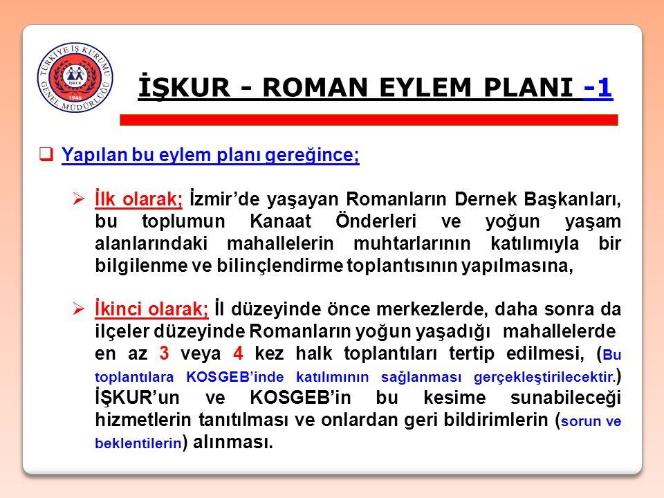 İŞKUR - ROMAN EYLEM PLANI -1  Yapılan bu eylem planı gereğince;  İlk olarak; İzmir'de yaşayan Romanların Dernek Başkanları, bu toplumun Kanaat Önderleri ve yoğun yaşam alanlarındaki mahallelerin muhtarlarının katılımıyla bir bilgilenme ve bilinçlendirme toplantısının yapılmasına,  İkinci olarak; İl düzeyinde önce merkezlerde, daha sonra da ilçeler düzeyinde Romanların yoğun yaşadığımahallelerde en az 3 veya 4 kez halk toplantıları tertip edilmesi, ( Bu toplantılara KOSGEB'inde katılımının sağlanması gerçekleştirilecektir.