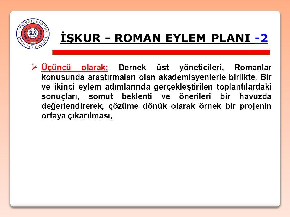 İŞKUR - ROMAN EYLEM PLANI -2  Üçüncü olarak; Dernek üst yöneticileri, Romanlar konusunda araştırmaları olan akademisyenlerle birlikte, Bir ve ikinci
