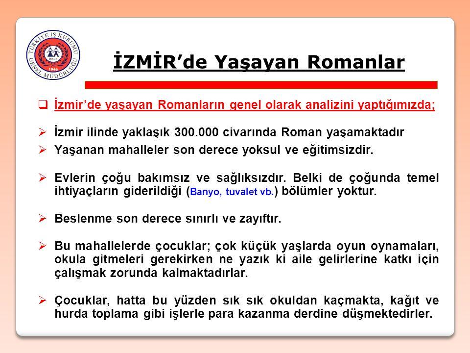 İZMİR'de Yaşayan Romanlar  İzmir'de yaşayan Romanların genel olarak analizini yaptığımızda;  İzmir ilinde yaklaşık 300.000 civarında Roman yaşamakta