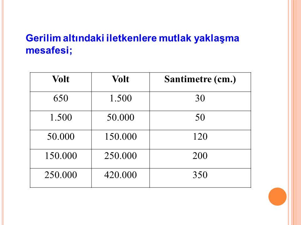 Volt Santimetre (cm.) 6501.50030 1.50050.00050 50.000150.000120 150.000250.000200 250.000420.000350 Gerilim altındaki iletkenlere mutlak yaklaşma mesafesi;