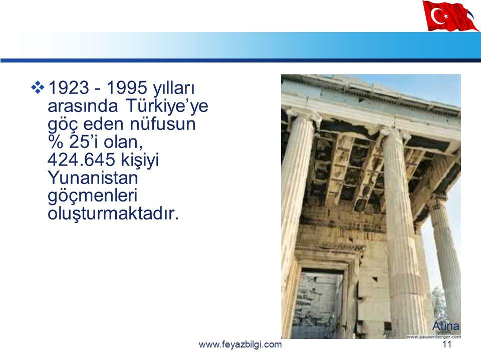 LOGO 10  1952 - 1969 yılları arasında da Yunanistan'dan serbest göçmen olarak 7600 aileye mensup 24.625 kişinin geldiği bilinmektedir.