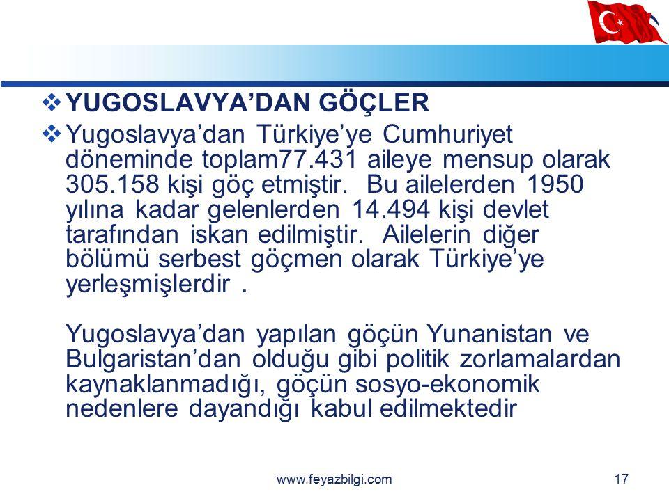 LOGO 16  Bulgaristan'dan son göç hareketi 1989 yılında Türk kökenli Müslüman Bulgar vatandaşlarının, Bulgar hükümeti tarafından Türkiye'ye göçe zorlanmaları ile başlatılmıştır.