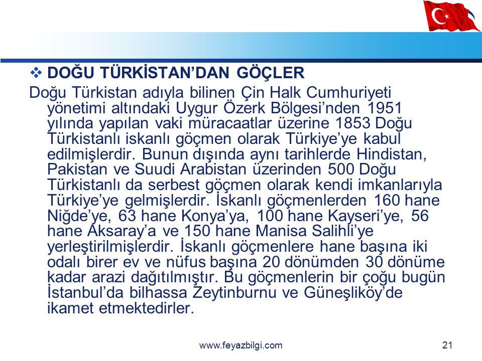 LOGO 20  DİĞER ÜLKELERDEN GÖÇLER  Cumhuriyet döneminde Anadolu'ya Balkan ülkeleri dışında özellikle, müslüman olan veya Türk Dil grubuna bağlı olan ülkelerden iskanlı ve serbset göçmen olarak göç eden ailelerde olmuştur.