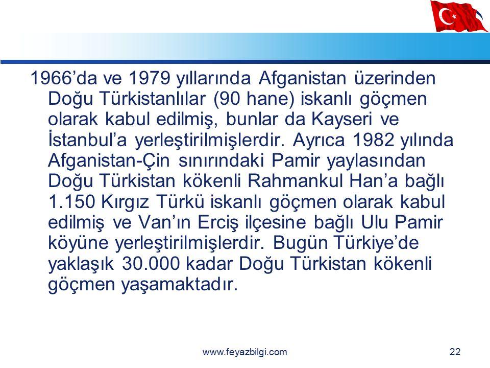 LOGO 21  DOĞU TÜRKİSTAN'DAN GÖÇLER Doğu Türkistan adıyla bilinen Çin Halk Cumhuriyeti yönetimi altındaki Uygur Özerk Bölgesi'nden 1951 yılında yapılan vaki müracaatlar üzerine 1853 Doğu Türkistanlı iskanlı göçmen olarak Türkiye'ye kabul edilmişlerdir.