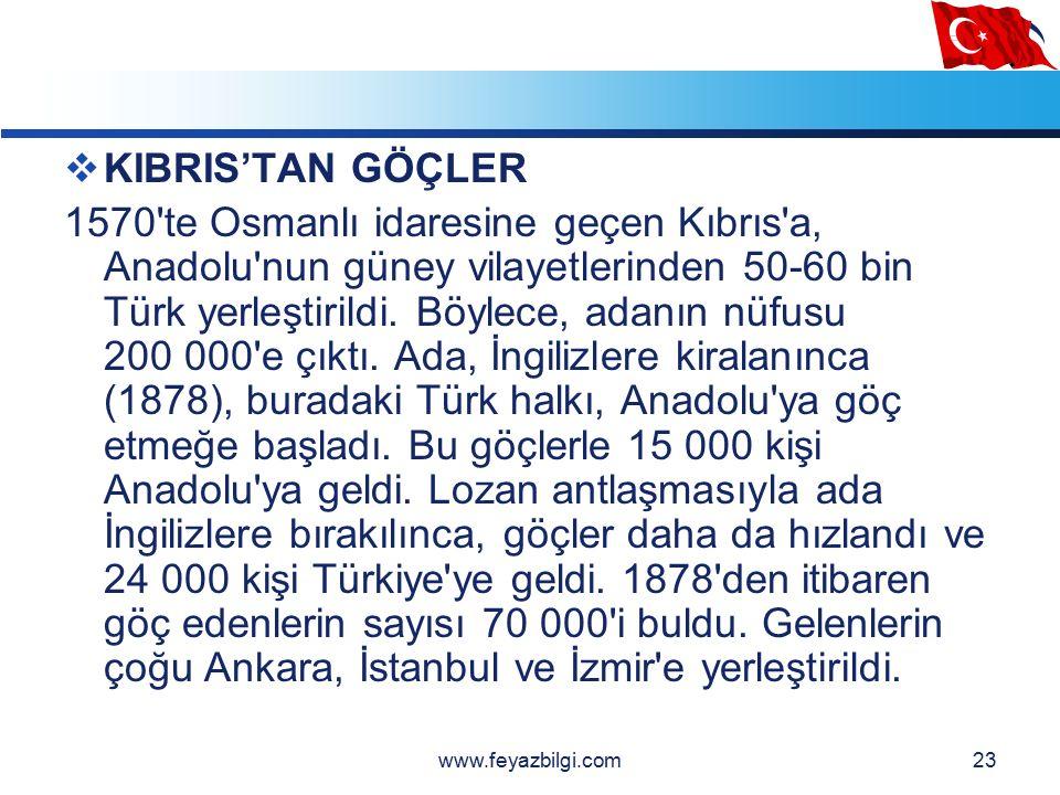 LOGO 22 1966'da ve 1979 yıllarında Afganistan üzerinden Doğu Türkistanlılar (90 hane) iskanlı göçmen olarak kabul edilmiş, bunlar da Kayseri ve İstanbul'a yerleştirilmişlerdir.
