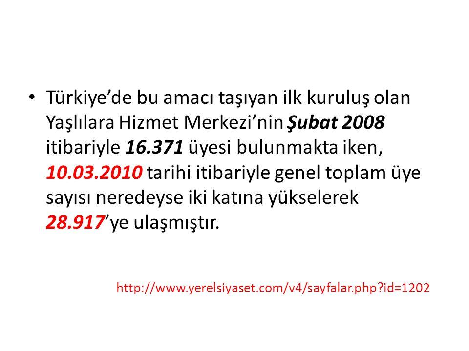 Türkiye'de bu amacı taşıyan ilk kuruluş olan Yaşlılara Hizmet Merkezi'nin Şubat 2008 itibariyle 16.371 üyesi bulunmakta iken, 10.03.2010 tarihi itibar