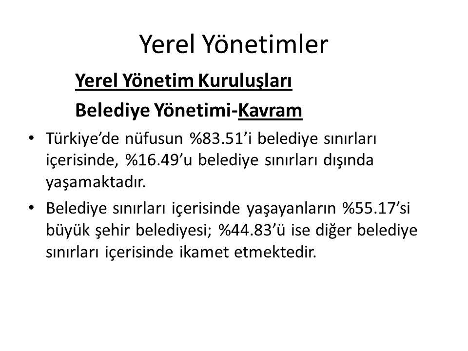 Yerel Yönetimler Yerel Yönetim Kuruluşları Belediye Yönetimi-Kavram Türkiye'de nüfusun %83.51'i belediye sınırları içerisinde, %16.49'u belediye sınır