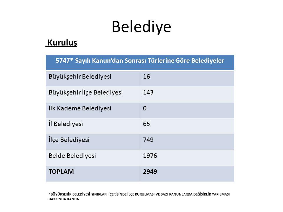 Belediye Kuruluş 5747* Sayılı Kanun'dan Sonrası Türlerine Göre Belediyeler Büyükşehir Belediyesi16 Büyükşehir İlçe Belediyesi143 İlk Kademe Belediyesi