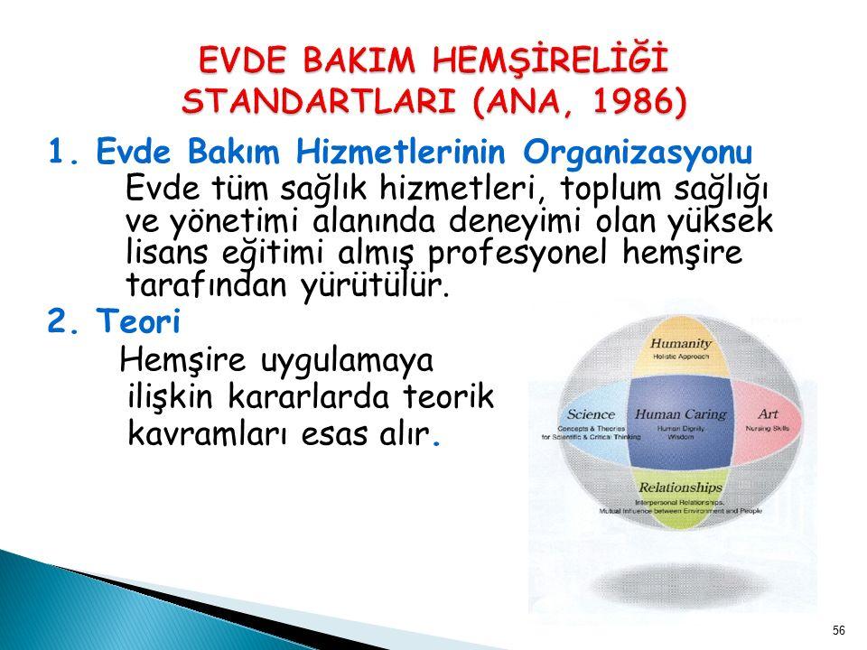 1. Evde Bakım Hizmetlerinin Organizasyonu Evde tüm sağlık hizmetleri, toplum sağlığı ve yönetimi alanında deneyimi olan yüksek lisans eğitimi almış pr
