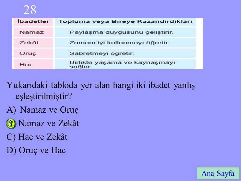 28 Ana Sayfa Yukarıdaki tabloda yer alan hangi iki ibadet yanlış eşleştirilmiştir? A)Namaz ve Oruç B) Namaz ve Zekât C) Hac ve Zekât D) Oruç ve Hac