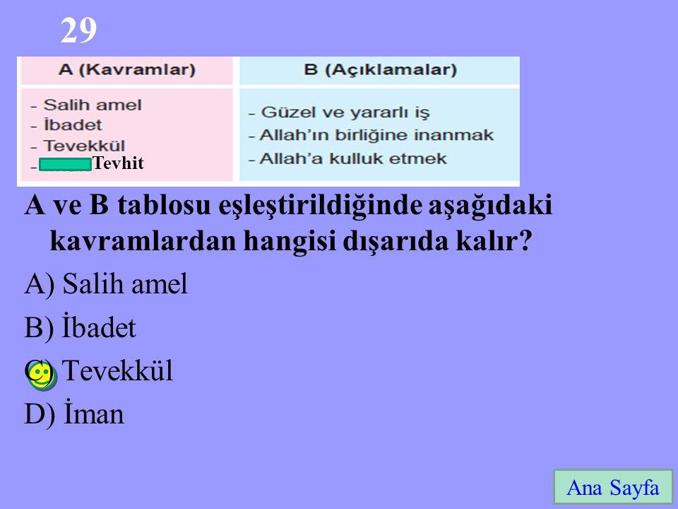 29 Ana Sayfa A ve B tablosu eşleştirildiğinde aşağıdaki kavramlardan hangisi dışarıda kalır? A)Salih amel B) İbadet C) Tevekkül D) İman Tevhit