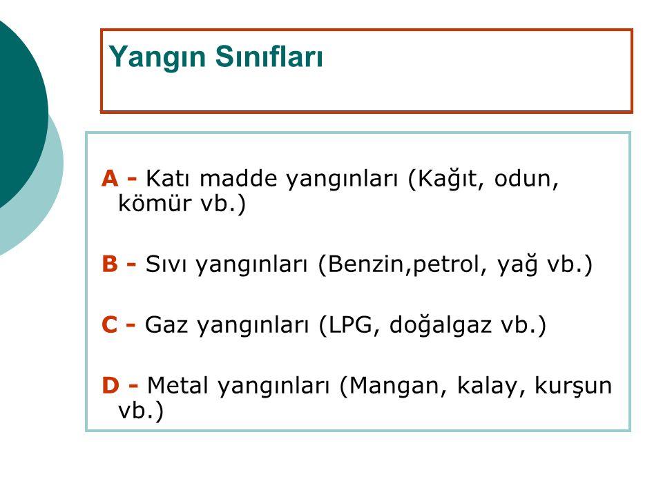 Yangın Sınıfları A - Katı madde yangınları (Kağıt, odun, kömür vb.) B - Sıvı yangınları (Benzin,petrol, yağ vb.) C - Gaz yangınları (LPG, doğalgaz vb.