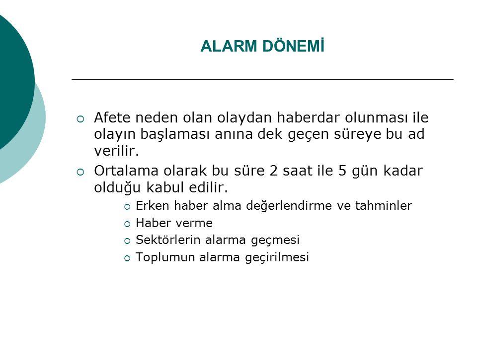 DEPREM ÖNCESİNDE- BİREYSEL HAZIRLIK  1.