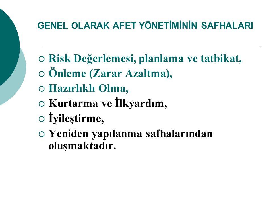 DEPREM ÖNCESİNDE- BİREYSEL HAZIRLIK  2.