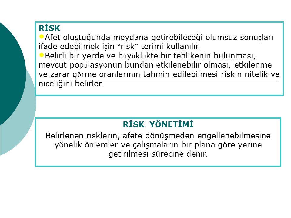 DEPREM ÖNCESİNDE- BİREYSEL HAZIRLIK  3.