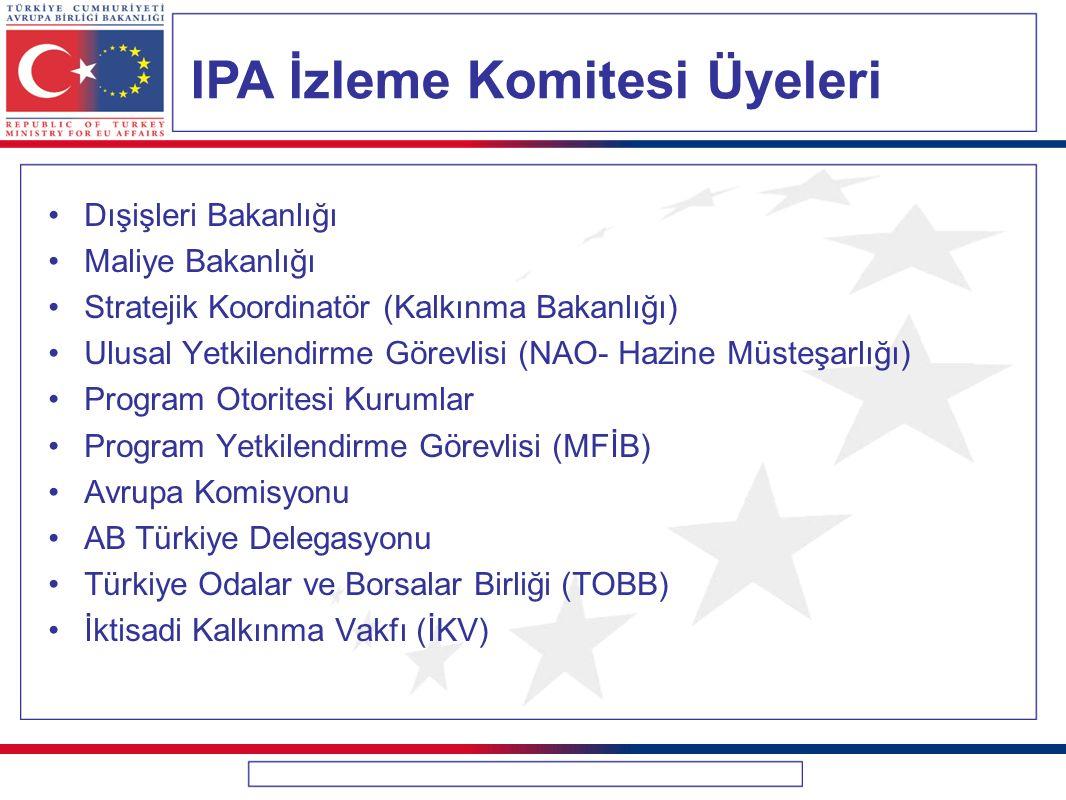 IPA İzleme Komitesi Üyeleri Dışişleri Bakanlığı Maliye Bakanlığı Stratejik Koordinatör (Kalkınma Bakanlığı) Ulusal Yetkilendirme Görevlisi (NAO- Hazin