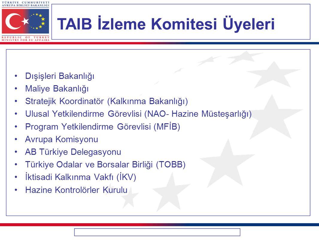 TAIB İzleme Komitesi Üyeleri Dışişleri Bakanlığı Maliye Bakanlığı Stratejik Koordinatör (Kalkınma Bakanlığı) Ulusal Yetkilendirme Görevlisi (NAO- Hazi