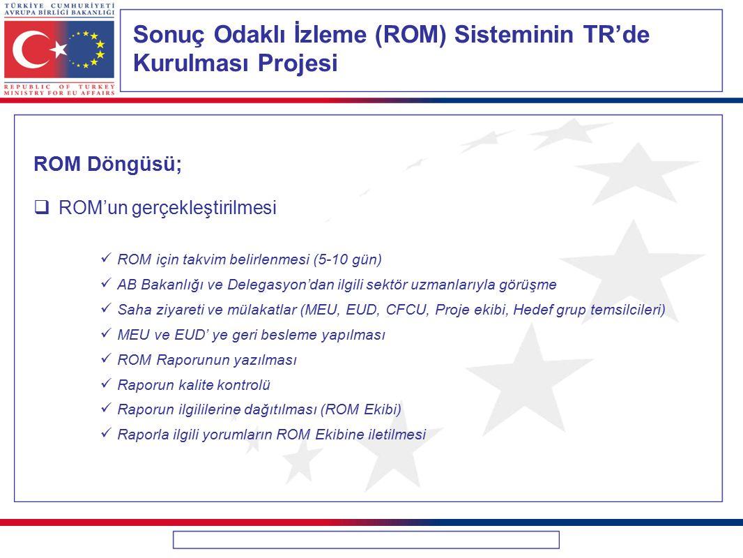 Sonuç Odaklı İzleme (ROM) Sisteminin TR'de Kurulması Projesi ROM Döngüsü;  ROM'un gerçekleştirilmesi ROM için takvim belirlenmesi (5-10 gün) AB Bakan