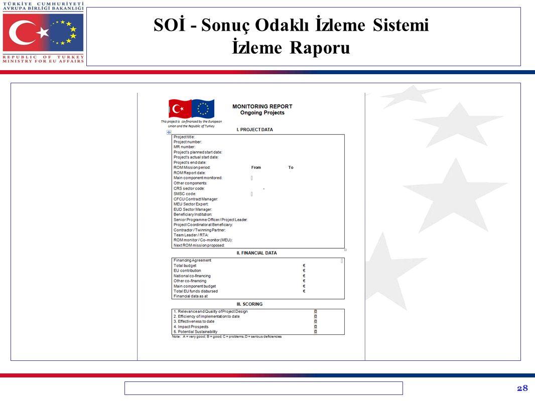 28 SOİ - Sonuç Odaklı İzleme Sistemi İzleme Raporu