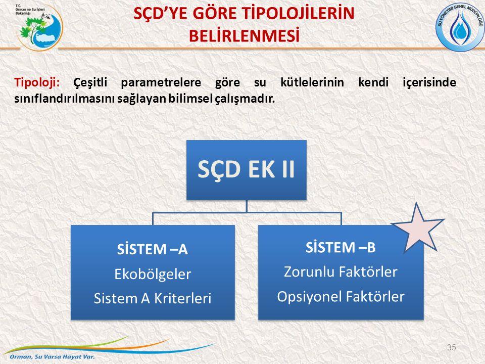 SÇD'YE GÖRE TİPOLOJİLERİN BELİRLENMESİ 35 Tipoloji: Çeşitli parametrelere göre su kütlelerinin kendi içerisinde sınıflandırılmasını sağlayan bilimsel çalışmadır.
