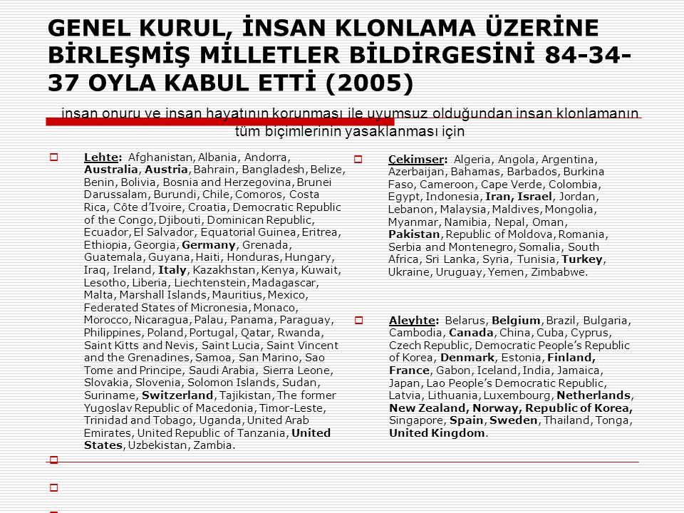 GENEL KURUL, İNSAN KLONLAMA ÜZERİNE BİRLEŞMİŞ MİLLETLER BİLDİRGESİNİ 84-34- 37 OYLA KABUL ETTİ (2005)  Lehte: Afghanistan, Albania, Andorra, Australi