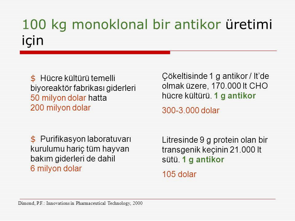 100 kg monoklonal bir antikor üretimi için $ Hücre kültürü temelli biyoreaktör fabrikası giderleri 50 milyon dolar hatta 200 milyon dolar $ Purifikasy