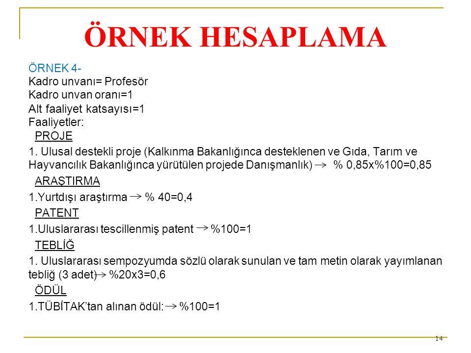 ÖRNEK HESAPLAMA ÖRNEK 4- Kadro unvanı= Profesör Kadro unvan oranı=1 Alt faaliyet katsayısı =1 Faaliyetler: PROJE 1. Ulusal destekli proje (Kalkınma Ba