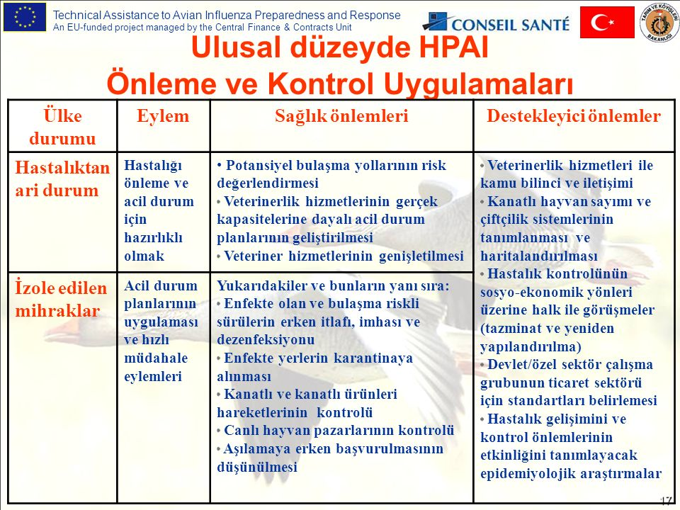 Technical Assistance to Avian Influenza Preparedness and Response An EU-funded project managed by the Central Finance & Contracts Unit 17 Ulusal düzey