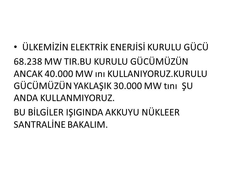 ÜLKEMİZİN ELEKTRİK ENERJİSİ KURULU GÜCÜ 68.238 MW TIR.BU KURULU GÜCÜMÜZÜN ANCAK 40.000 MW ını KULLANIYORUZ.KURULU GÜCÜMÜZÜN YAKLAŞIK 30.000 MW tını ŞU