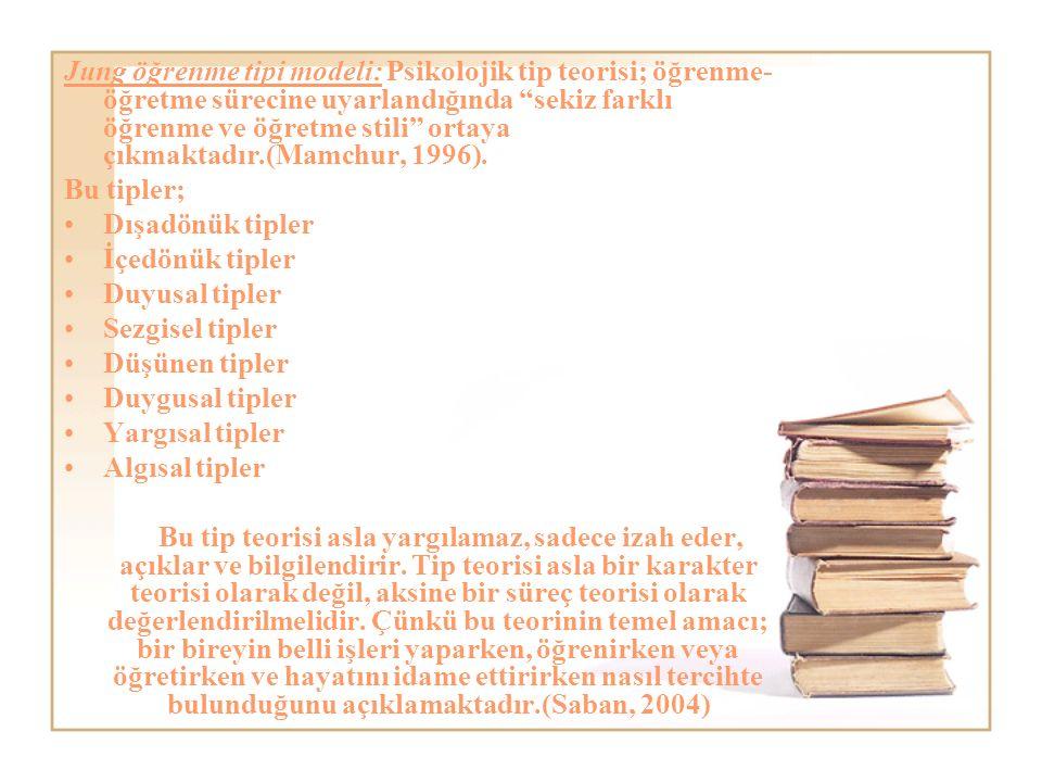 Jung öğrenme tipi modeli: Psikolojik tip teorisi; öğrenme- öğretme sürecine uyarlandığında sekiz farklı öğrenme ve öğretme stili ortaya çıkmaktadır.(Mamchur, 1996).