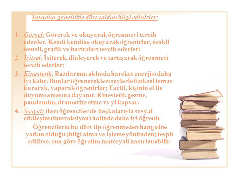 İnsanlar genellikle dört yoldan bilgi edinirler: 1.Görsel: Görerek ve okuyarak öğrenmeyi tercih edenler.