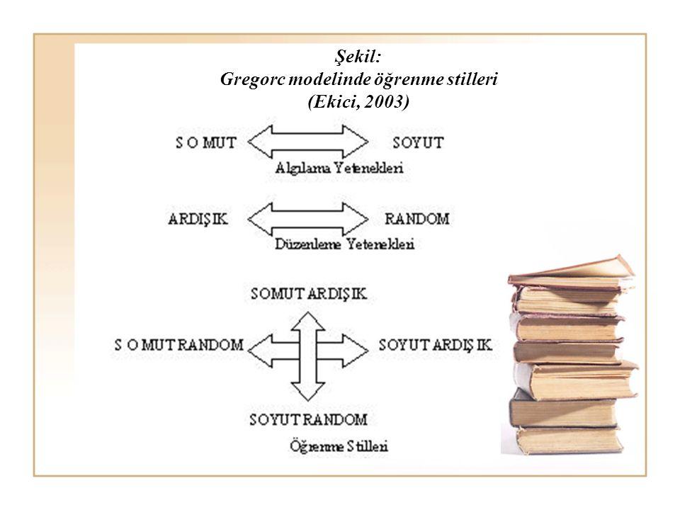 Şekil: Gregorc modelinde öğrenme stilleri (Ekici, 2003)