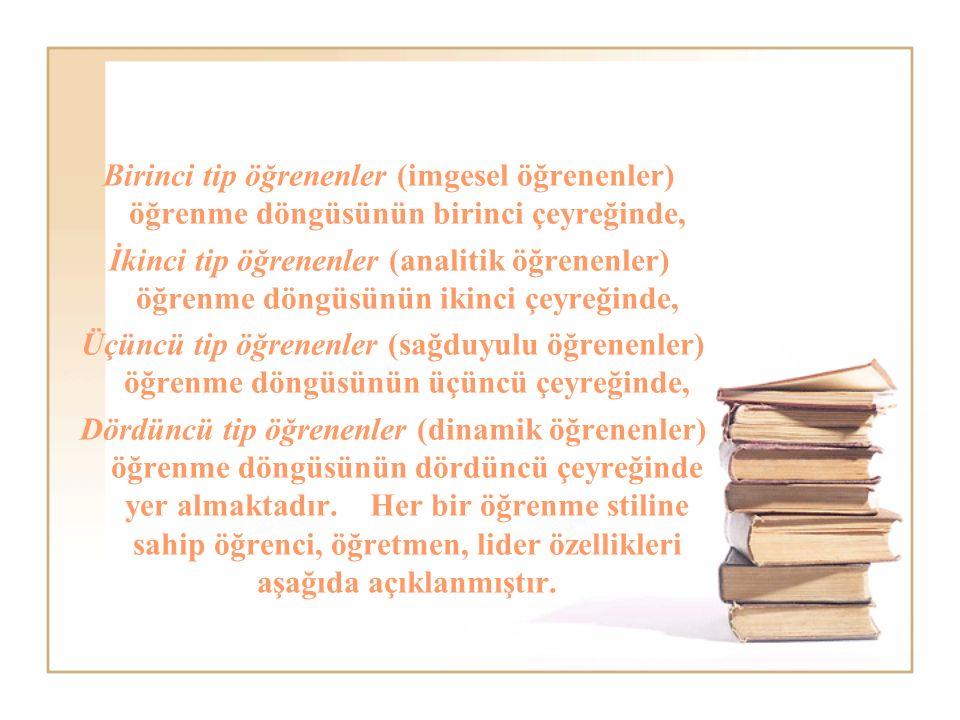 Birinci tip öğrenenler (imgesel öğrenenler) öğrenme döngüsünün birinci çeyreğinde, İkinci tip öğrenenler (analitik öğrenenler) öğrenme döngüsünün ikinci çeyreğinde, Üçüncü tip öğrenenler (sağduyulu öğrenenler) öğrenme döngüsünün üçüncü çeyreğinde, Dördüncü tip öğrenenler (dinamik öğrenenler) öğrenme döngüsünün dördüncü çeyreğinde yer almaktadır.