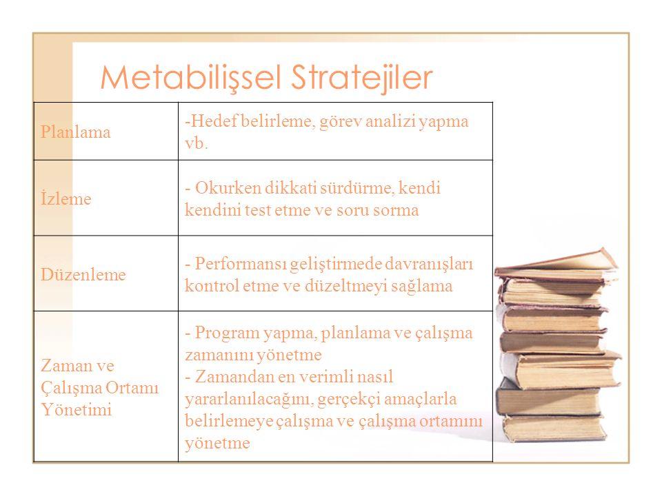 Metabilişsel Stratejiler Planlama -Hedef belirleme, görev analizi yapma vb.