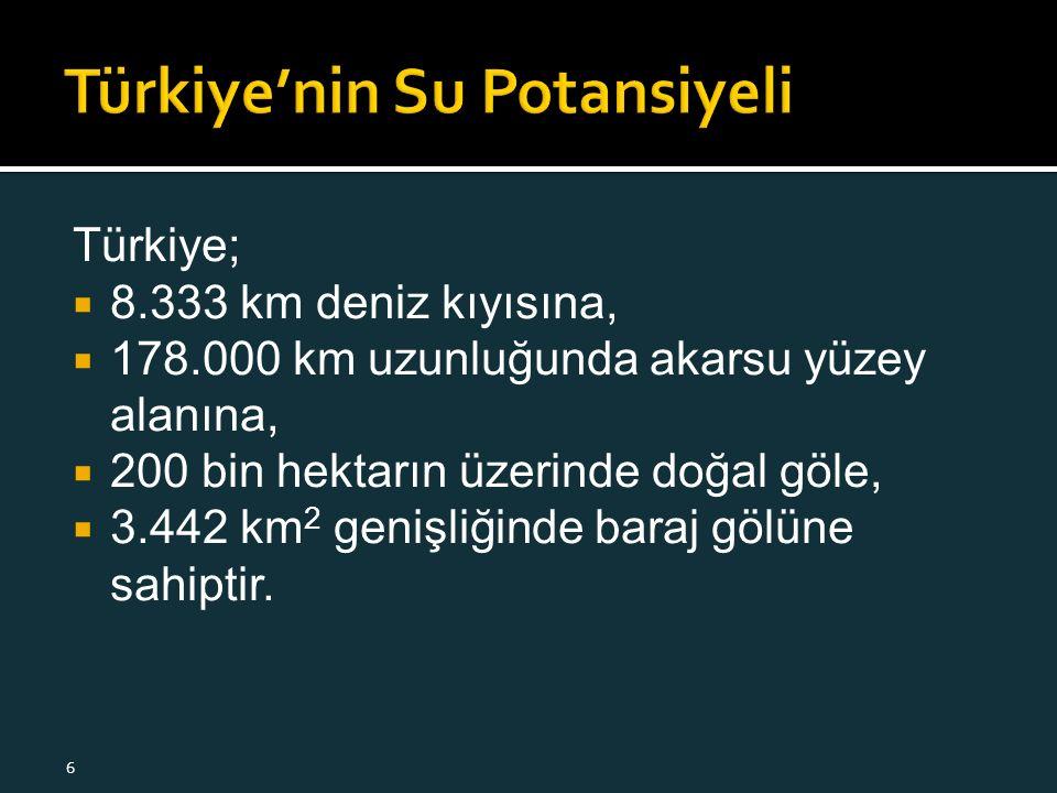 Türkiye;  8.333 km deniz kıyısına,  178.000 km uzunluğunda akarsu yüzey alanına,  200 bin hektarın üzerinde doğal göle,  3.442 km 2 genişliğinde baraj gölüne sahiptir.