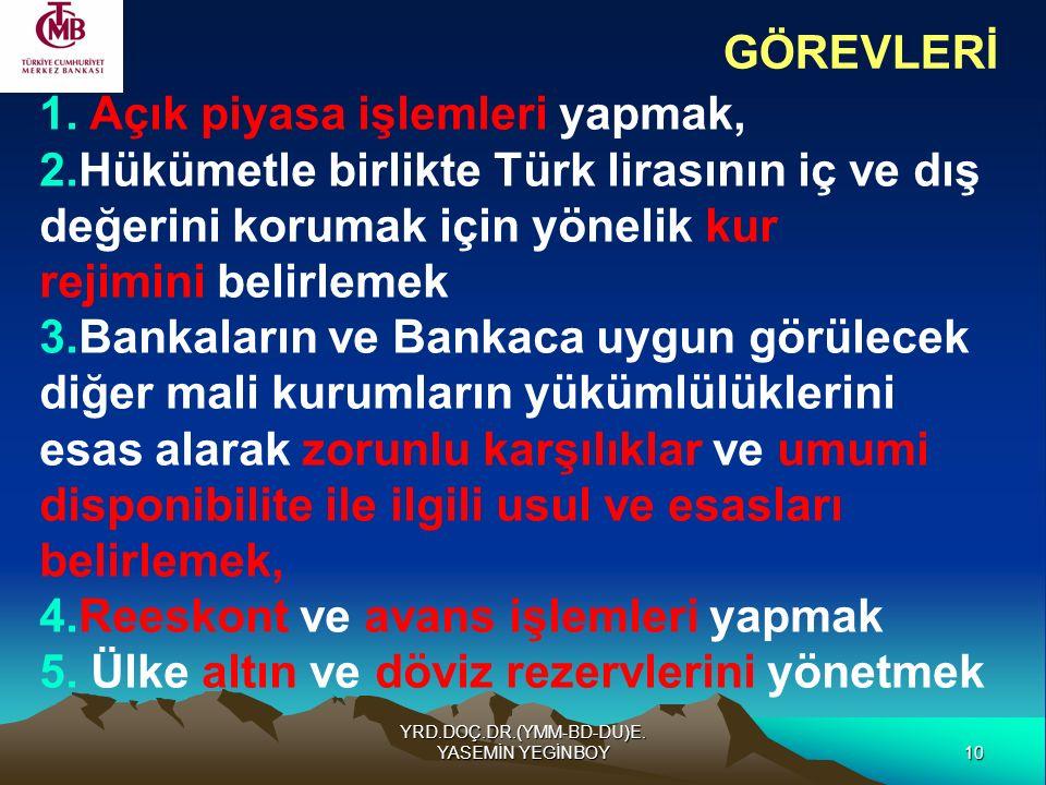 10 YRD.DOÇ.DR.(YMM-BD-DU)E. YASEMİN YEGİNBOY 1. Açık piyasa işlemleri yapmak, 2.Hükümetle birlikte Türk lirasının iç ve dış değerini korumak için yöne