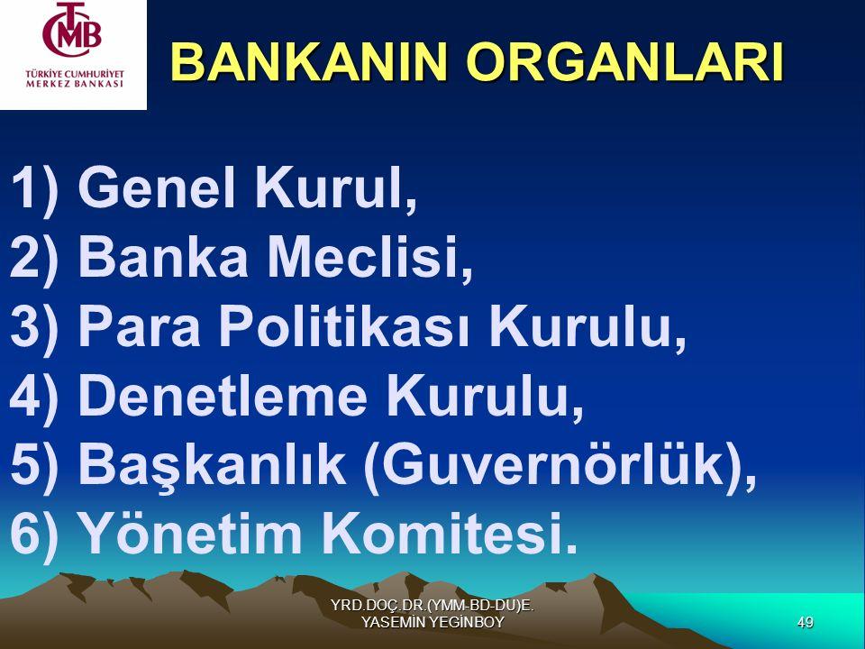 49 YRD.DOÇ.DR.(YMM-BD-DU)E. YASEMİN YEGİNBOY 1) Genel Kurul, 2) Banka Meclisi, 3) Para Politikası Kurulu, 4) Denetleme Kurulu, 5) Başkanlık (Guvernörl