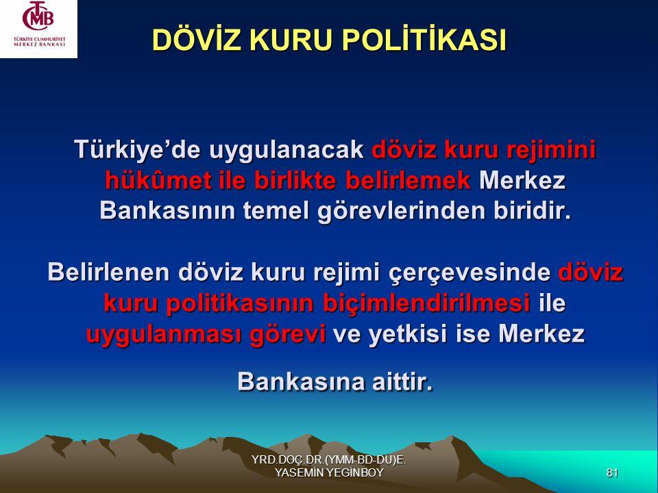 81 YRD.DOÇ.DR.(YMM-BD-DU)E. YASEMİN YEGİNBOY DÖVİZ KURU POLİTİKASI Türkiye'de uygulanacak döviz kuru rejimini hükûmet ile birlikte belirlemek Merkez B