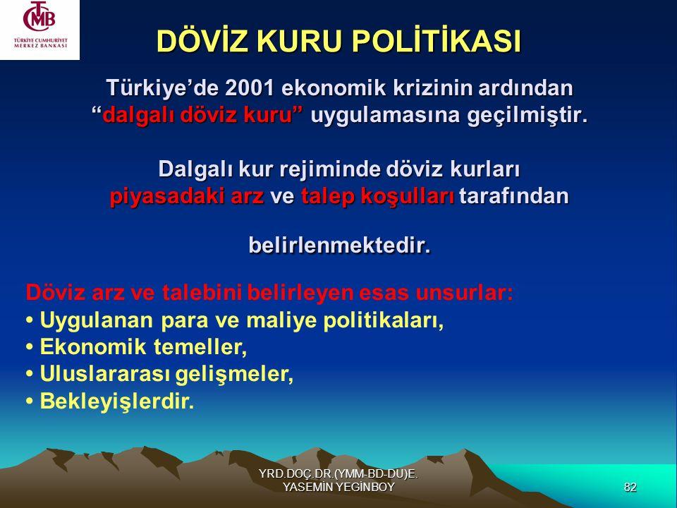 """82 YRD.DOÇ.DR.(YMM-BD-DU)E. YASEMİN YEGİNBOY DÖVİZ KURU POLİTİKASI Türkiye'de 2001 ekonomik krizinin ardından """"dalgalı döviz kuru"""" uygulamasına geçilm"""