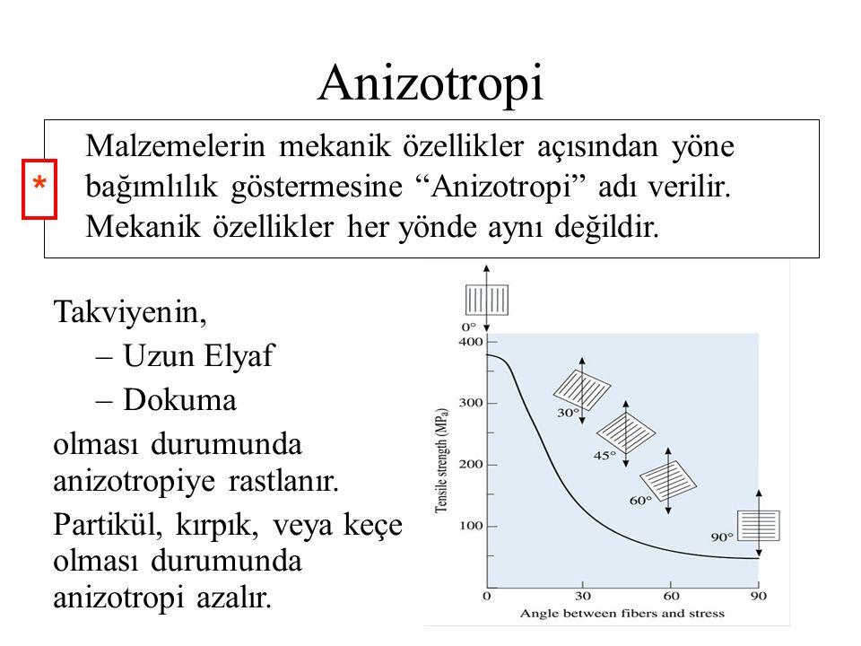 Anizotropi Takviyenin, –Uzun Elyaf –Dokuma olması durumunda anizotropiye rastlanır. Partikül, kırpık, veya keçe olması durumunda anizotropi azalır. Ma