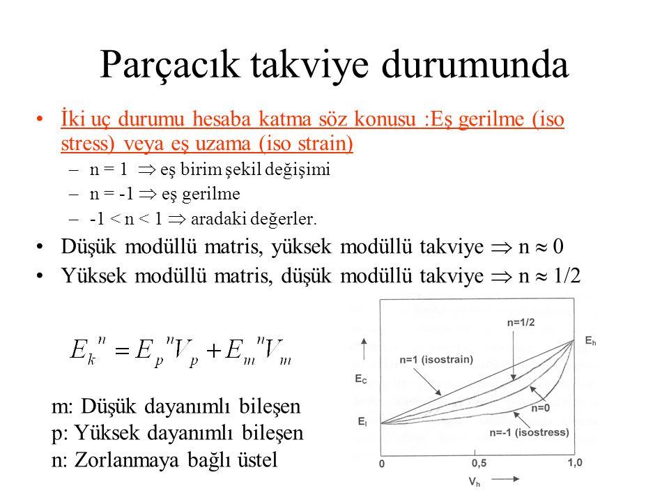Parçacık takviye durumunda İki uç durumu hesaba katma söz konusu :Eş gerilme (iso stress) veya eş uzama (iso strain) –n = 1  eş birim şekil değişimi