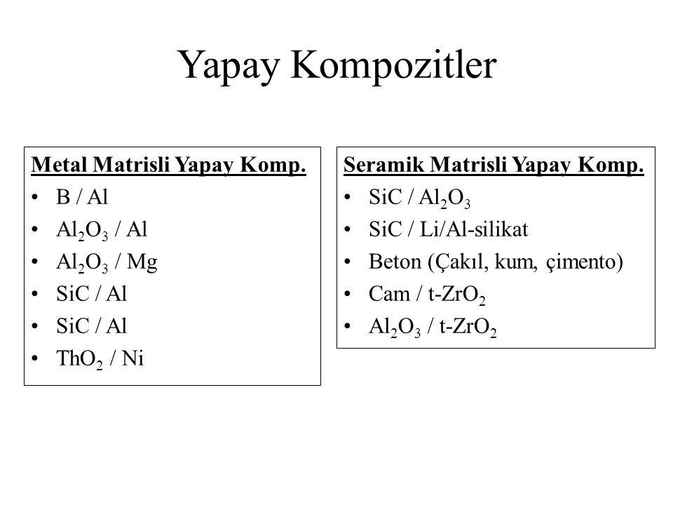 Metal Matrisli Yapay Komp. B / Al Al 2 O 3 / Al Al 2 O 3 / Mg SiC / Al ThO 2 / Ni Seramik Matrisli Yapay Komp. SiC / Al 2 O 3 SiC / Li/Al-silikat Beto