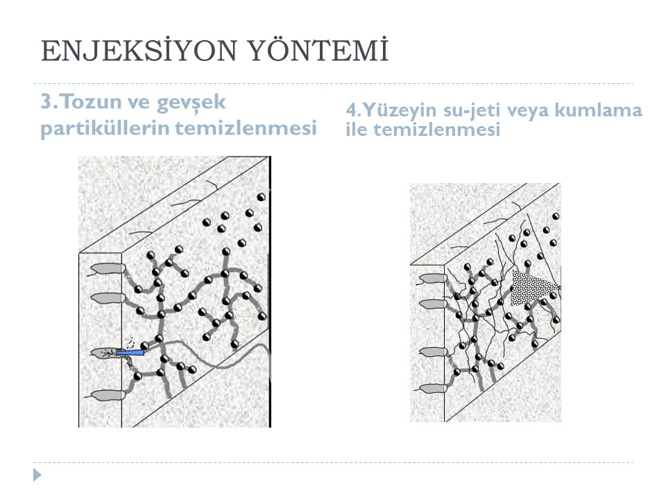 ENJEKSİYON YÖNTEMİ 3.Tozun ve gevşek partiküllerin temizlenmesi 4.